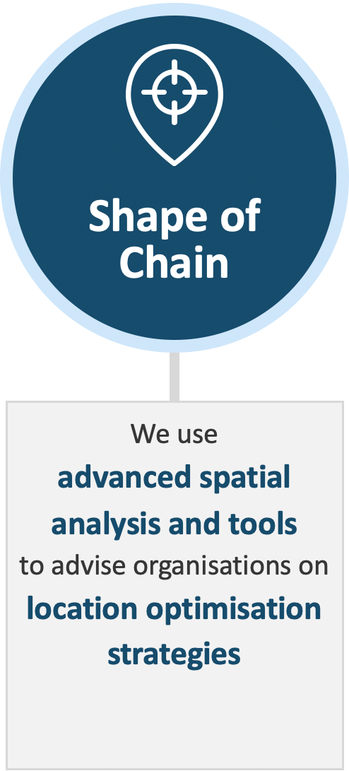 Shape if Chain: We use advanced spatial analysis and tools to advice organisations on location optimisation strategies