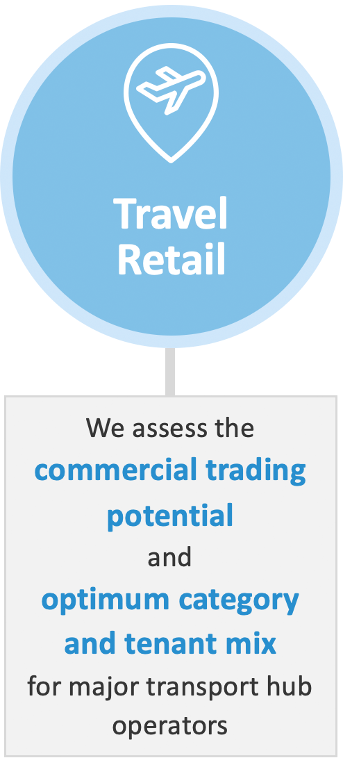 Travel Retail: We assess the commercial trading potential and optimum category and tenant mix for the major transport hub operators