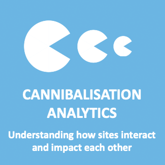 Cannibalisation Analytics: Understanding how sites interact and impact each other