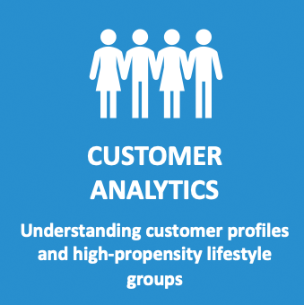 Customer Analysis: Understanding customer profiles and hight propensity lifestyle groups