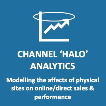 Channel 'Halo' Analytics: Modelling the affects of physical sites on online/direct sales & performance